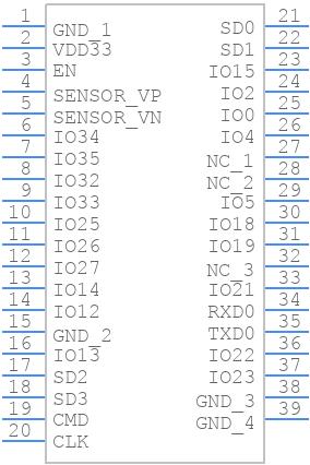 ESP32-WROVER-B - Espressif Systems - PCB symbol