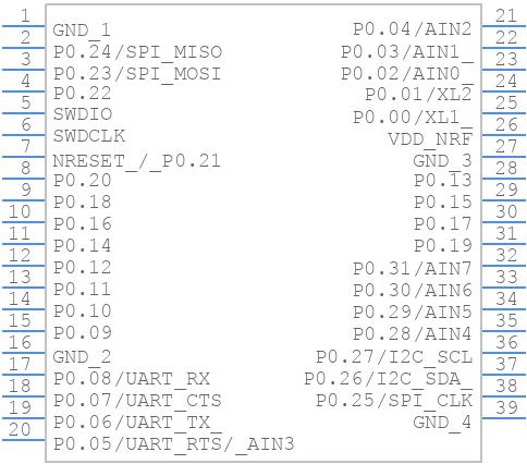 453-00005 - Laird Technologies - PCB symbol