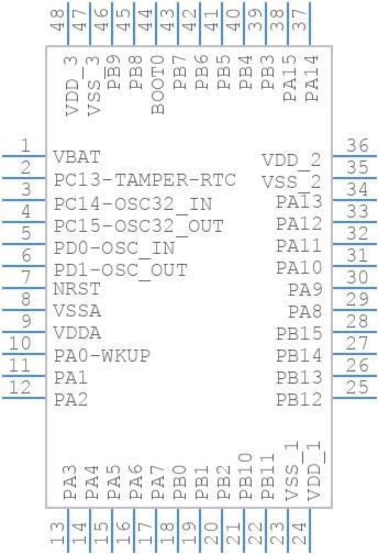 STM32F103C8T6 - STMicroelectronics - PCB symbol
