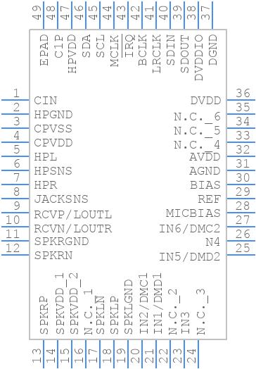 MAX98091ETM+ - Maxim Integrated - PCB Footprint & Symbol