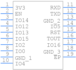 ESP-WROOM-02U - Espressif - PCB Footprint & Symbol Download