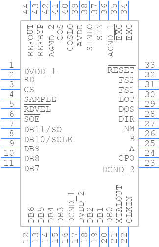 AD2S1200YSTZ - Analog Devices - PCB symbol