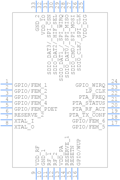 WF200SC - Silicon Labs - PCB Footprint & Symbol Download