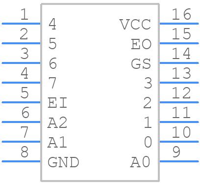 SN74HC148N  74HC148  Texas  8 to 3 Line Prio Encoder   DIP16  NEW  #BP 10 pcs