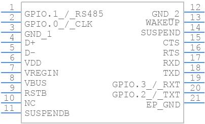 CP2102N-A02-GQFN20 - Silicon Labs - PCB symbol