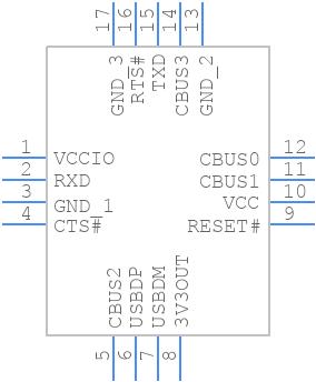 FT230XQ - FTDI Chip - PCB symbol