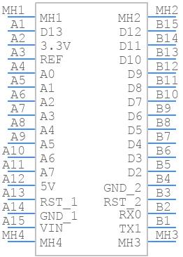 ABX00028 - Arduino - PCB symbol
