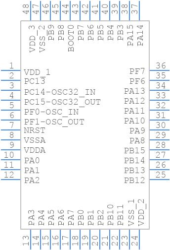 STM32F030C8T6 - STMicroelectronics - PCB symbol