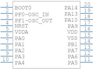 STM32F030F4P6 - STMicroelectronics - PCB symbol