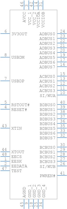 FT2232D - FTDI Chip - PCB symbol