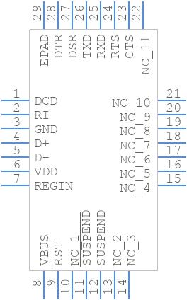 CP2102 - Silicon Labs - PCB Footprint & Symbol Download