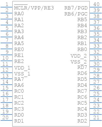 PIC18F46K22-I/P - Microchip - PCB symbol