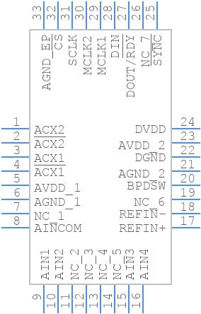 AD7195 - Analog Devices - PCB symbol