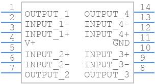 LM324N - Texas Instruments - PCB symbol