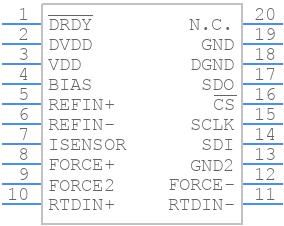 MAX31865AAP+ - Maxim Integrated - PCB symbol