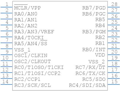 PIC16F73-I/SP - Microchip - PCB symbol