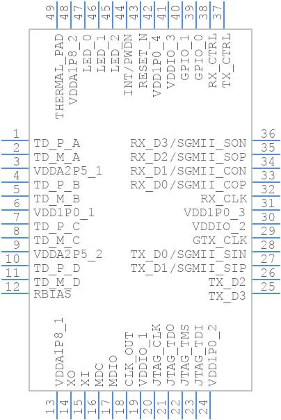 DP83867ERGZT - Texas Instruments - PCB Footprint & Symbol