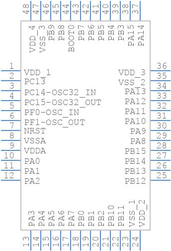 STM32F030CCT6 - STMicroelectronics - PCB symbol