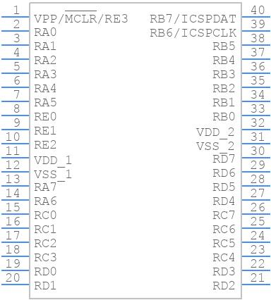 PIC16F18875-I/P - Microchip - PCB Footprint & Symbol Download