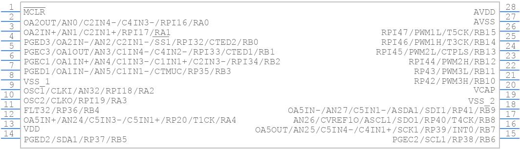 dsPIC33EV32GM102-I/SO - Microchip - PCB symbol