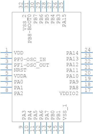 STM32F042K6T6 - STMicroelectronics - PCB symbol