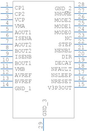 DRV8825PWPR - Texas Instruments - PCB symbol