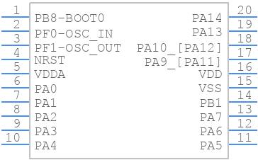 STM32F042F6P6 - STMicroelectronics - PCB symbol
