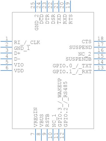 CP2102N-A01-GQFN24 - Silicon Labs - PCB symbol