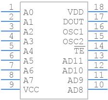 HT12E-18DIP - Holtek - PCB symbol