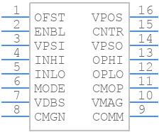AD8330ARQZ - Analog Devices - PCB symbol