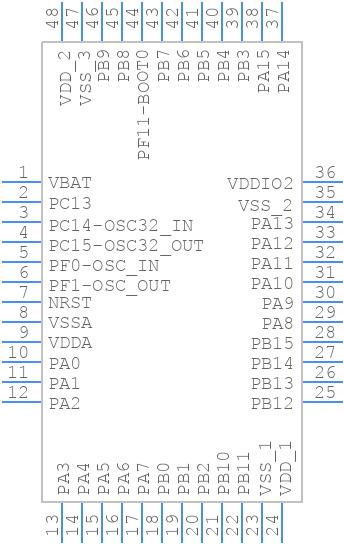 STM32F042C6T6 - STMicroelectronics - PCB symbol