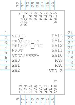 STM32F303K8T6 - STMicroelectronics - PCB symbol