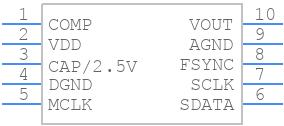 AD9833BRMZ - Analog Devices - PCB symbol