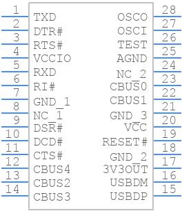 FT232RL-TUBE - FTDI Chip - PCB symbol