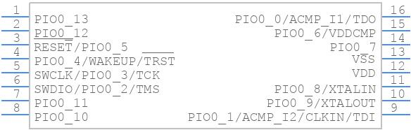 LPC812M101JTB16X - Nexperia - PCB symbol