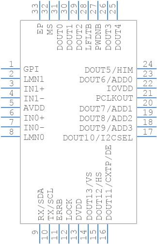 MAX96706GTJ+ - Maxim Integrated - PCB symbol