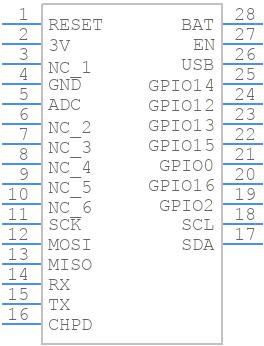 2821 - Adafruit - PCB symbol