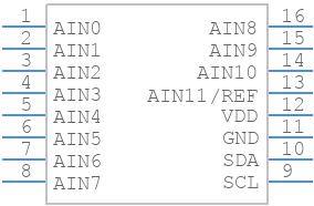 MAX1239EEE+ - Maxim Integrated - PCB symbol