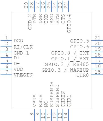 CP2102N-A01-GQFN28R - Silicon Labs - PCB symbol