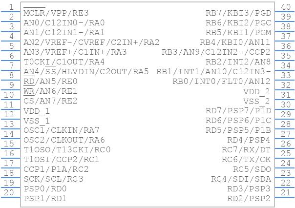 PIC18F45K20-E/P - Microchip - PCB symbol