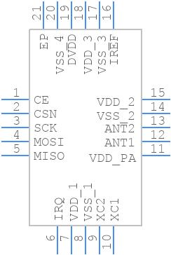 NRF24L01 - Nordic Semiconductor - PCB symbol