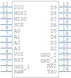 DEV-12587 - SparkFun - PCB symbol