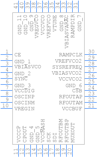 LMX2594RHAT - Texas Instruments - PCB symbol