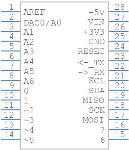 ABX00012 - Arduino - PCB symbol