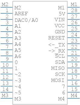 GBX00004 - Arduino - PCB symbol