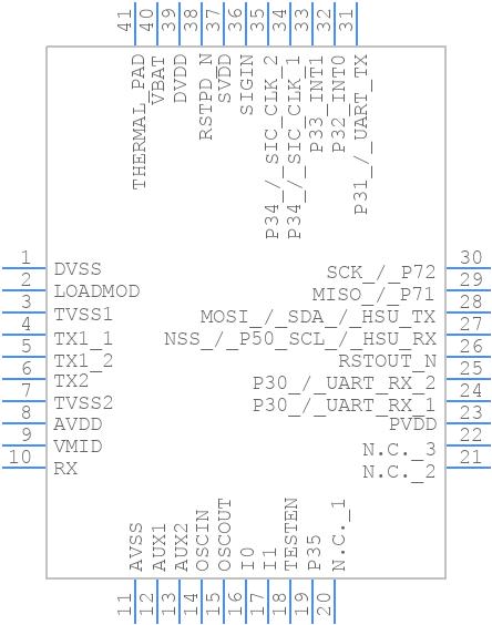 PN532/C1 - Nexperia - PCB Footprint & Symbol Download