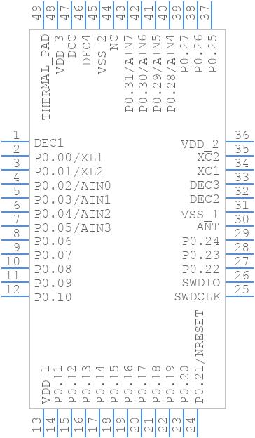 NRF52810-QFAA-R - Nordic Semiconductor - PCB symbol