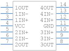 LM324ADR - Texas Instruments - PCB symbol