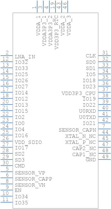 ESP32-PICO-D4 - Espressif - PCB symbol